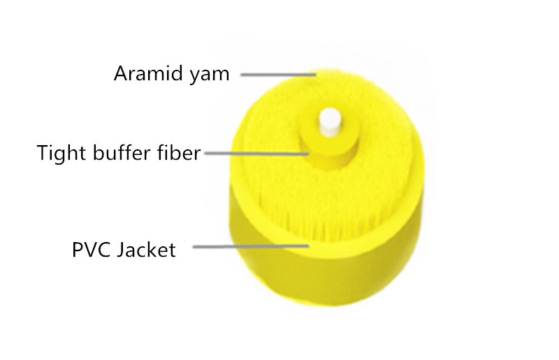 Simplex Fiber Optic Cable
